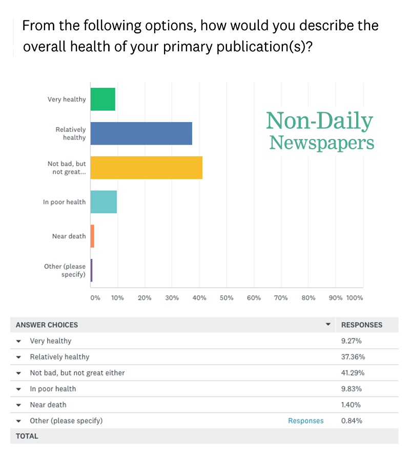 health research newspapers Impact on practice papers describing original research impacting on public health practice in this guide for authors for research papers should.